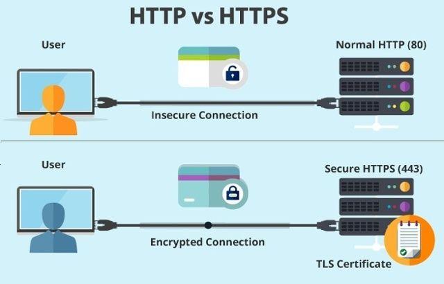 TikTok HTTP Vulnerability