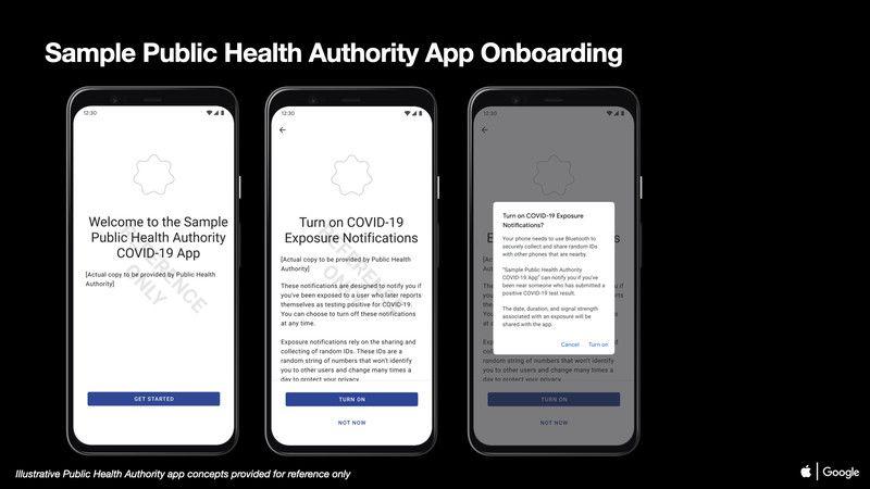 Everything on Apple Google Coronavirus App (Contact Tracing)