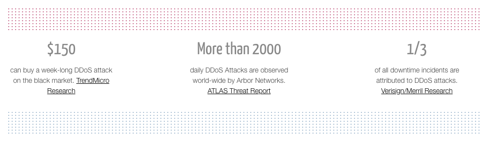 DDoS Attacks - NXNSAttack