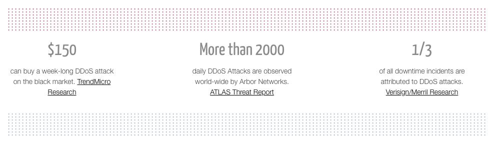 DDoS Attacks - NXNSAttack