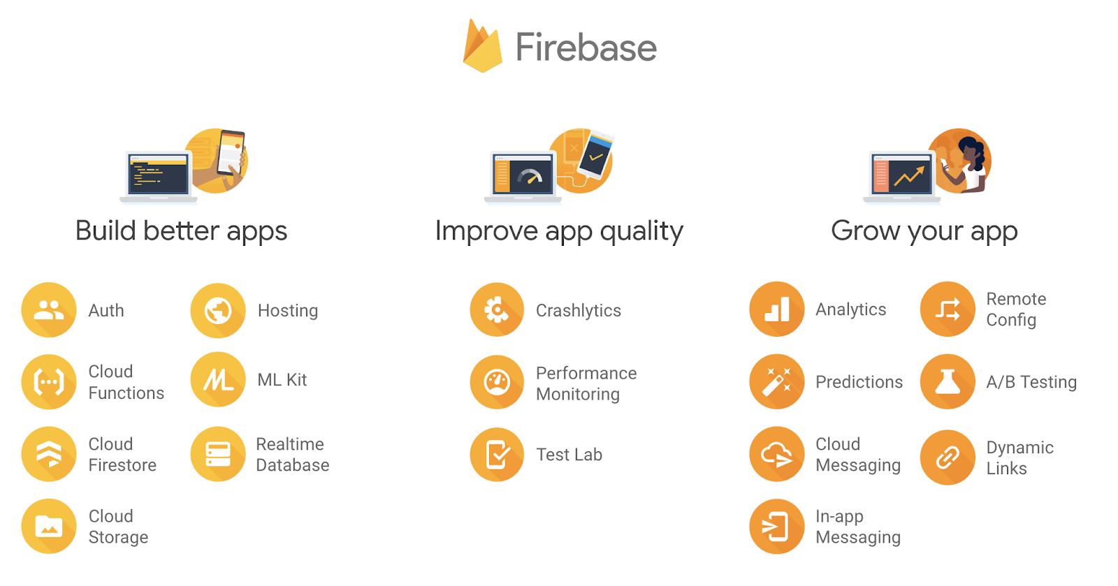 Firebase misconfiguration