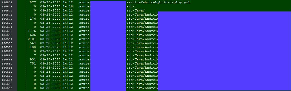 Microsoft github data leak