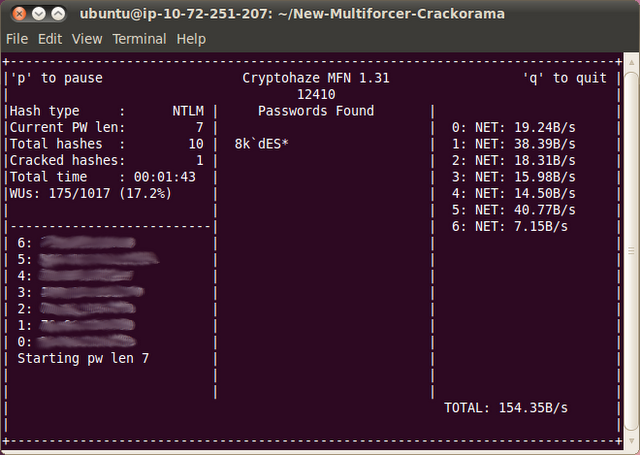 Password Cracking Hack reports