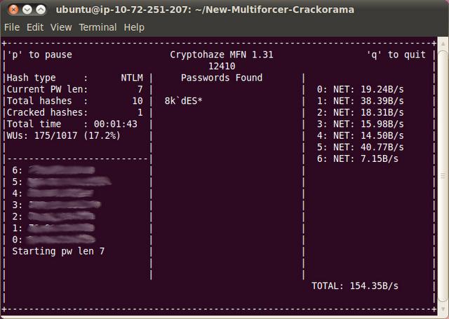 Password Cracking Hack reports