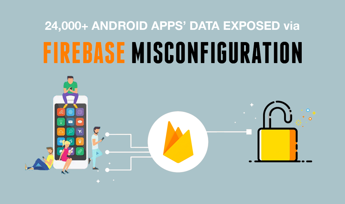 Firebase Misconfiguration Exposes 24000+ Android Apps' Sensitive User Data