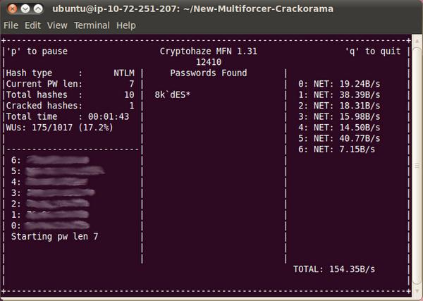 Cryptohaze - Fastest Hash Cracking Tool