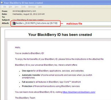 Malware Campaign Targeting BlackBerry